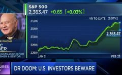 """""""末日博士""""再发警告:市场会崩溃 美无法再次伟大 建议做多黄金股"""