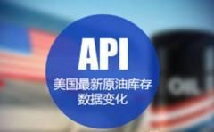 分析师称:API原油库存将低于预期 油价再度大幅上涨