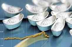 2017年3月17日白银价格走势图分析 今日白银价格多少钱一克?