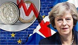 黄金TD价格受卡塔尔断交危机支撑 英国大选结果将于明日揭晓