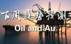 周景游:6.25黄金原油是否确认底部,下周走势分析及操作建议,能做多吗