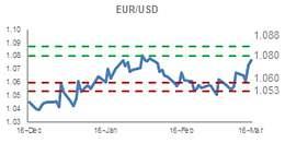 量化投资数据分析:美元偏软有助日元走势 美元偏软有助日元走势