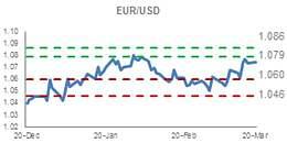 量化投资数据分析:欧美交易转差利好日元 关注日本制造及贸易数据