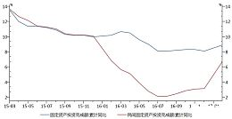 应对美联储加息 中国央行公开市场利率上调是真加息?还是假加息?