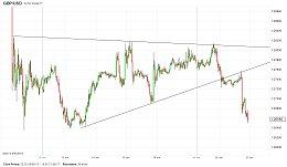 卡尼讲话后英镑全盘大跌,继续关注股市、债市寻求短期方向