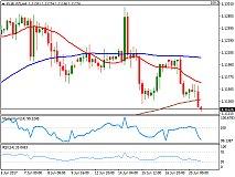 英国SVSFX:每日主要货币对汇评(6月21日)