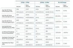 【期货资讯】铁矿石上周行情分析:内房带动钢需上升致使价格反弹