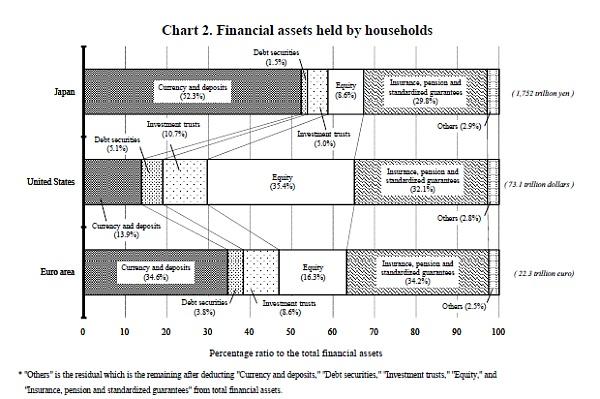 看日本外汇保证金市场中那些特立独行的角色