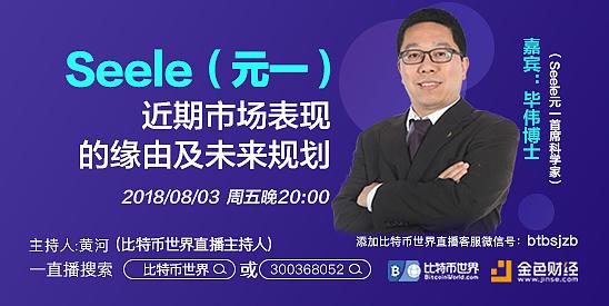 访谈:Seele元一近期市场表现的缘由及未来规划