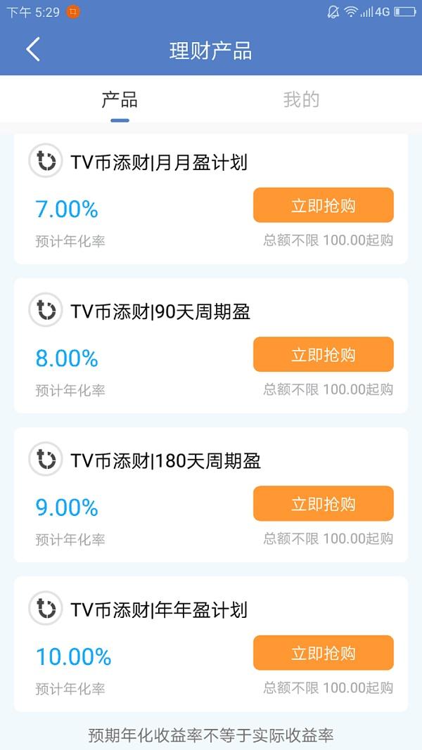 携手AnyBit, TV推出多样数字货币理财产品, 让理财小白迈向财富自由之路