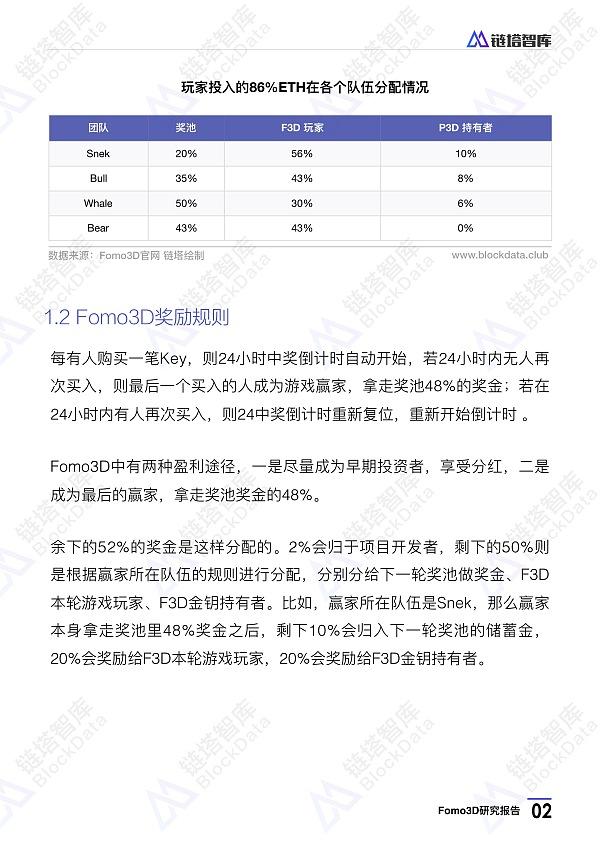 Fomo3D研究报告:风险巨大 累计2万ETH奖金但交易额萎缩明显 | 链塔智库