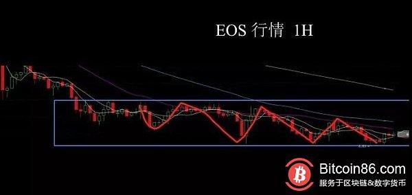 8月3日百晓生行情分析:不急于一时,等大哥走稳