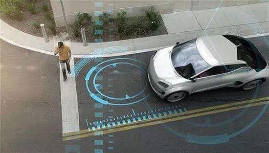 Vectoraic 当无人驾驶遇上区块链会发生什么?