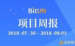 周报 BitUN项目进展20180730至20180805