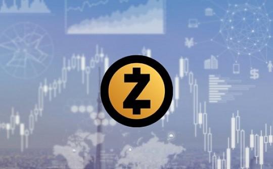 币聪财经 Zcash行情分析、ZEC在7月小幅回升、强支撑位是否会再次逆袭上涨