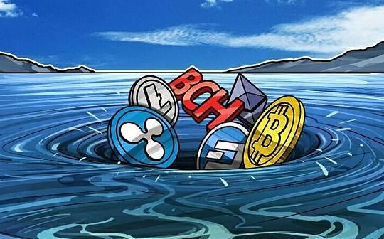 加密货币普跌 比特币一度逼近6000美元关口