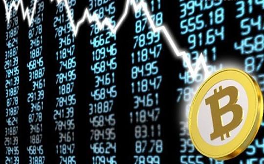 华尔街顶级技术分析师:一旦比特币跌破关键支撑位建议做空