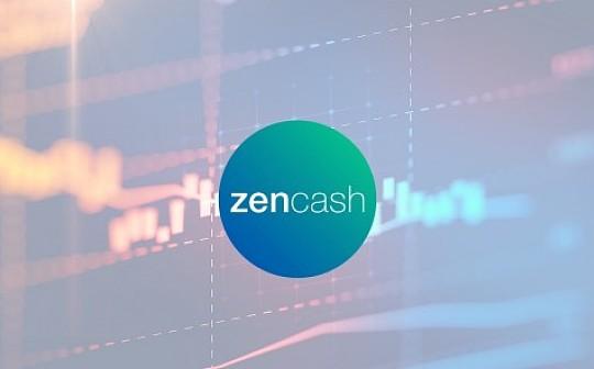 币聪:ZenCash行情分析、大熊中ZEN跌幅10个点、三点看懂后期价格走势
