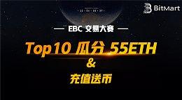 BitMart币市隆重上线韩国著名区块链项目EBCoin