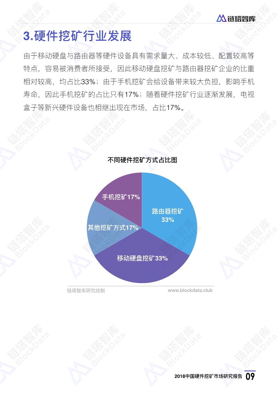 """018中国硬件挖矿市场研究报告:云算力促进发展"""""""