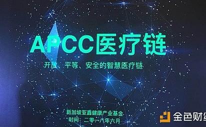 APC医疗链多城落地应用 获iWorld最具价值投资奖