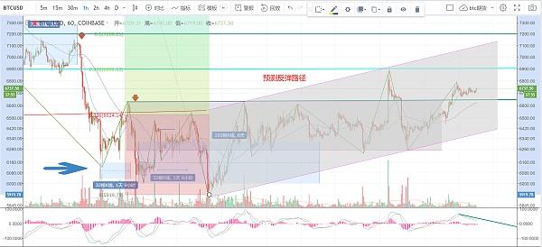 BTC/USD.png