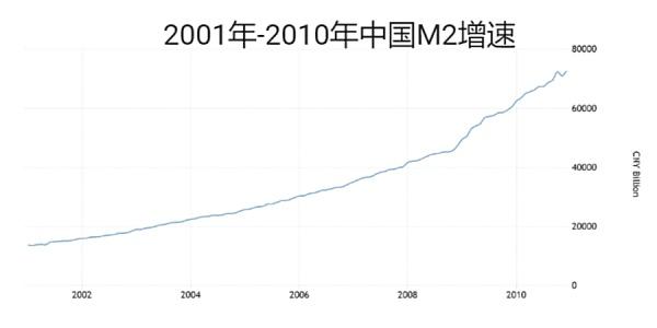 过去三十年 人民币一直在贬值 现在的1万块2028年会值多少钱