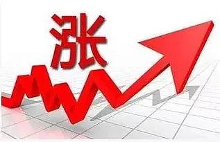多比交易平台: 鏖战群雄、UNEC逆市突破、上线涨幅高达600+