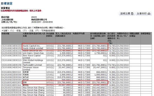 李林收买进桐成控股是火币澳门十大网上博彩公司上市吗?