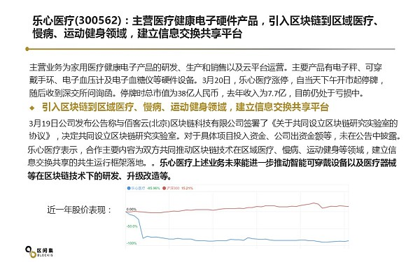 区间深度分析:中国上市公司布局区块链产业分析详报