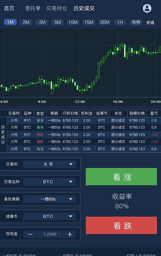 keo网比特币二元期权