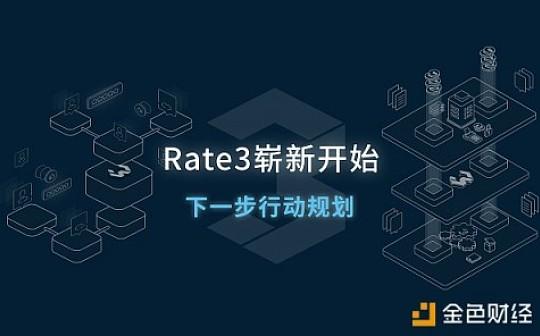 Rate3开创新的未来:回首过去 展望未来