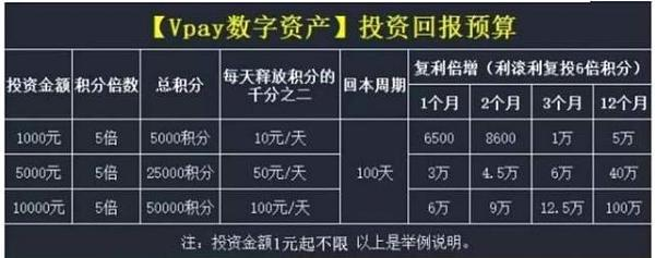 """揭秘Vpay骗局 警惕披上了""""区块链""""外衣的传销"""