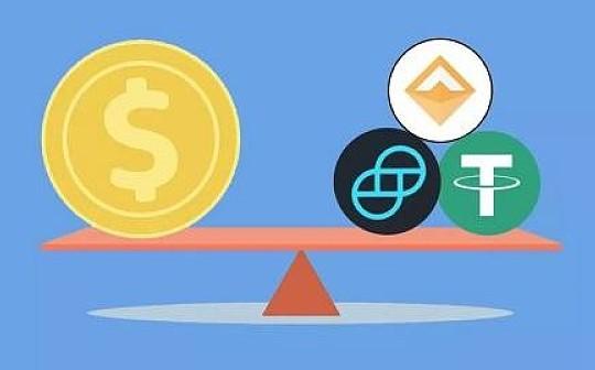 从经济学角度分析:稳定币能走多远?