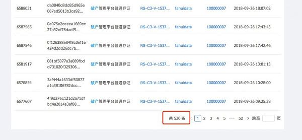 杭州江干法院通过区块链技术进行债权人投票管理