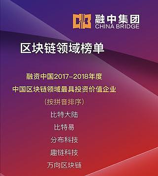"""比特易荣获""""融中2017-2018年度区块链领域最具投资价值企业奖"""""""