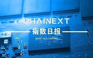 ChaiNext指数日报1008丨轻仓埋伏