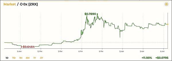 比特币波动性创历史新低 普华永道推出美元挂钩稳定币