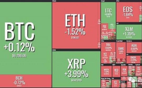 资讯币闻:央行王同益:法定数字货币是最合适的稳定币  Bitfinex交易所BTC溢价持续