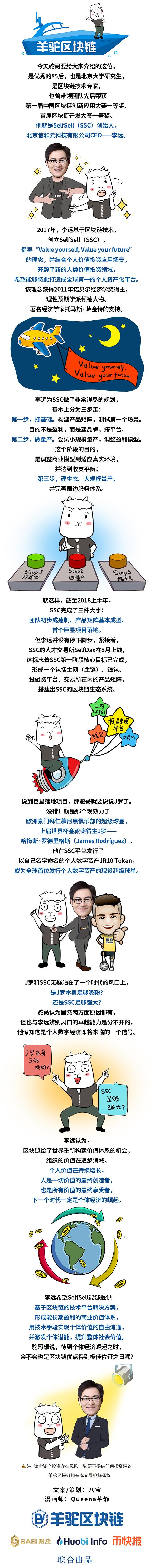 SSC创始人李远与他的个体经济崛起论 怪不得超级球星J罗也选择他