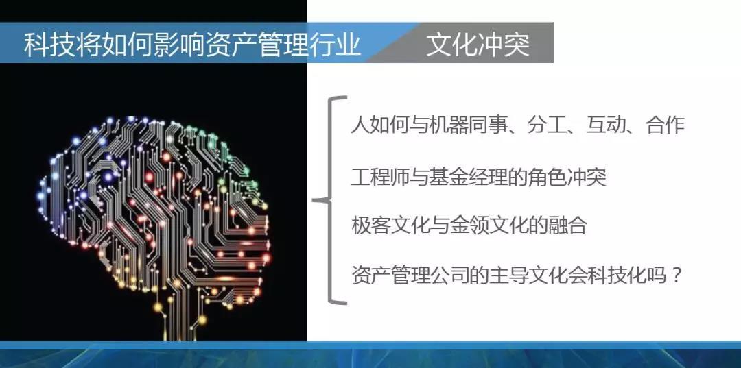 肖风:科技如何改变资产管理