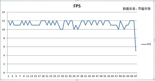 FPS检测.png