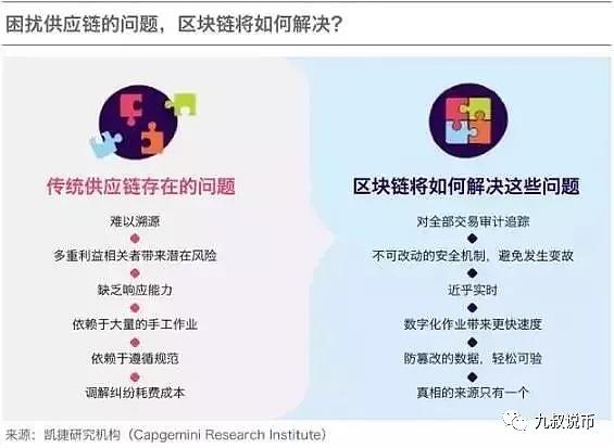 马云提出区块链改造制造业,未来区块链将如何大显身手呢?