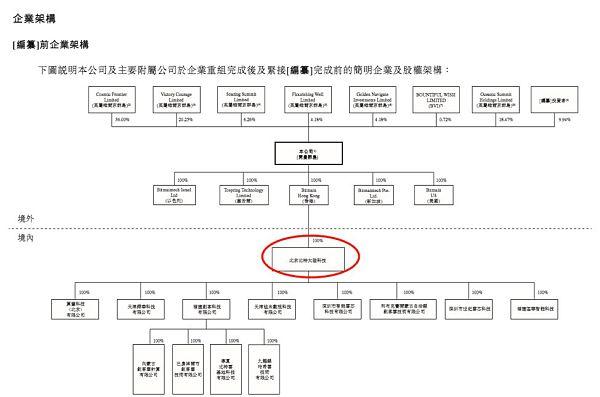 26岁的葛越晟是比特大陆早期创始人?细数比特大陆的前世今生