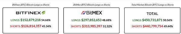 市场背离明显短线保持关注