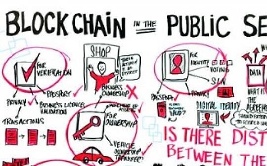 重塑政府公共服务形态  2022年1.5亿人将拥有区块链数字身份
