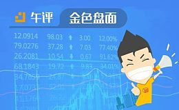 11.17数字货币午间行情:大跌之后市场需要重构