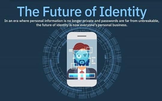 白话数字身份系列之二:数字身份认证技术面面观