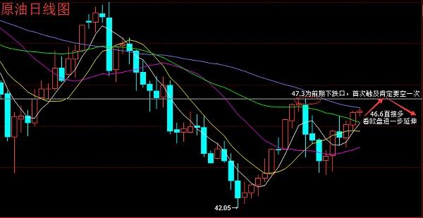 易经解盘:7.17黄金强势整理欧盘1228之上继续多,原油单阳刷高有延续