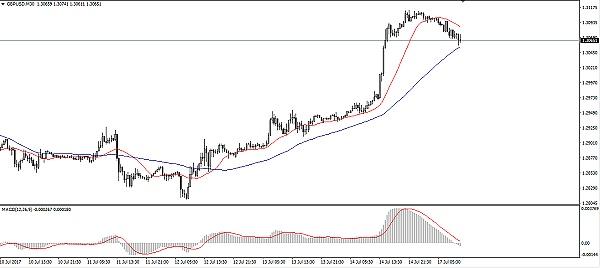 ICM Capital英国艾森:美元跌至10个月低点